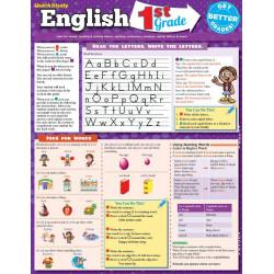 English Grade Specific...